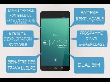 fairphone_caracteristique.jpg
