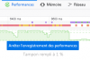 Firefox Dev Tools : onglet Performance (recadré)