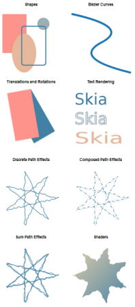 Skia Graphics Library