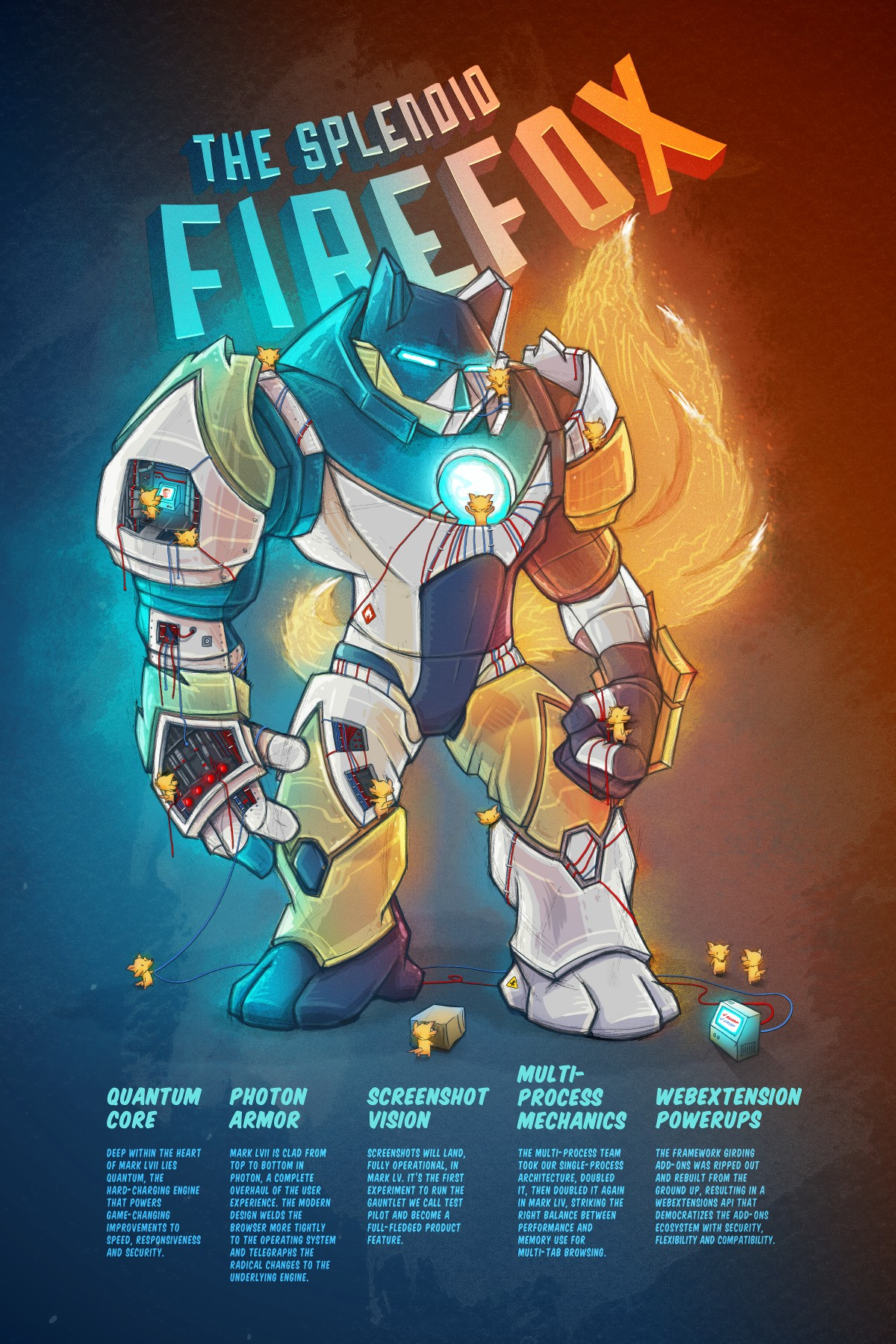 Poster du robot