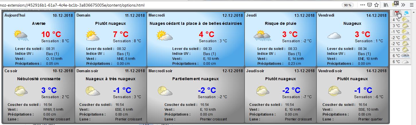 Forecast : prévisions pour 5 jours apparaissant au survol de l'icône de calendrier dans le panneau de la barre