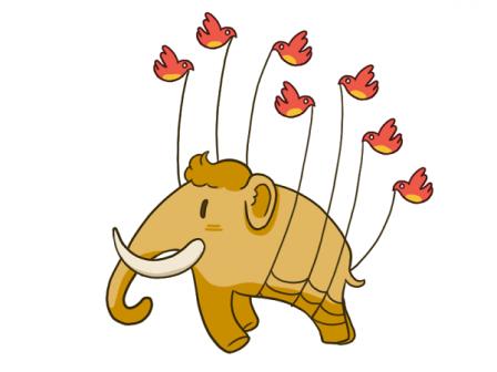 Mastodon Trouble