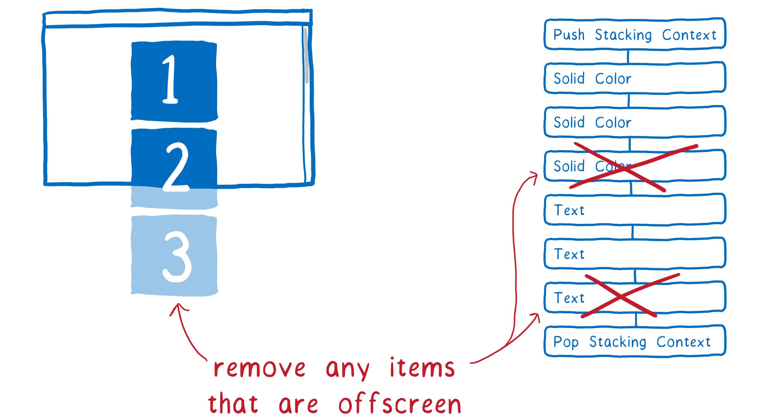 Firefox comment webrender va rendre l 39 affichage plus for Fenetre hors ecran