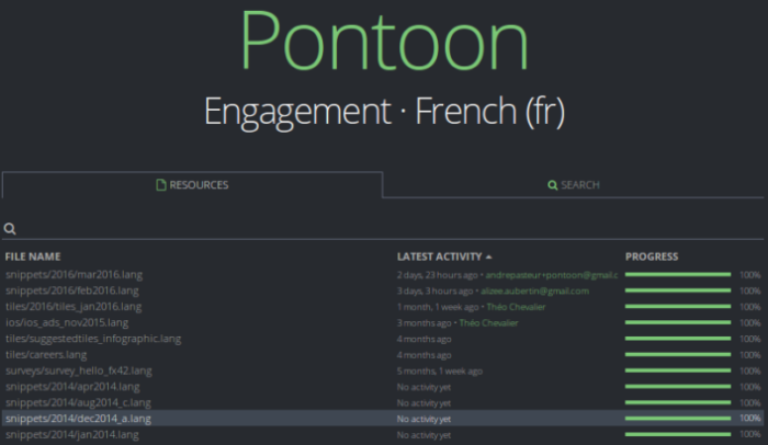 pontoon_engagement.png