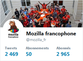 Twitter Mozilla francophone