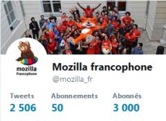 Reseaux sociaux Mozilla Francophone